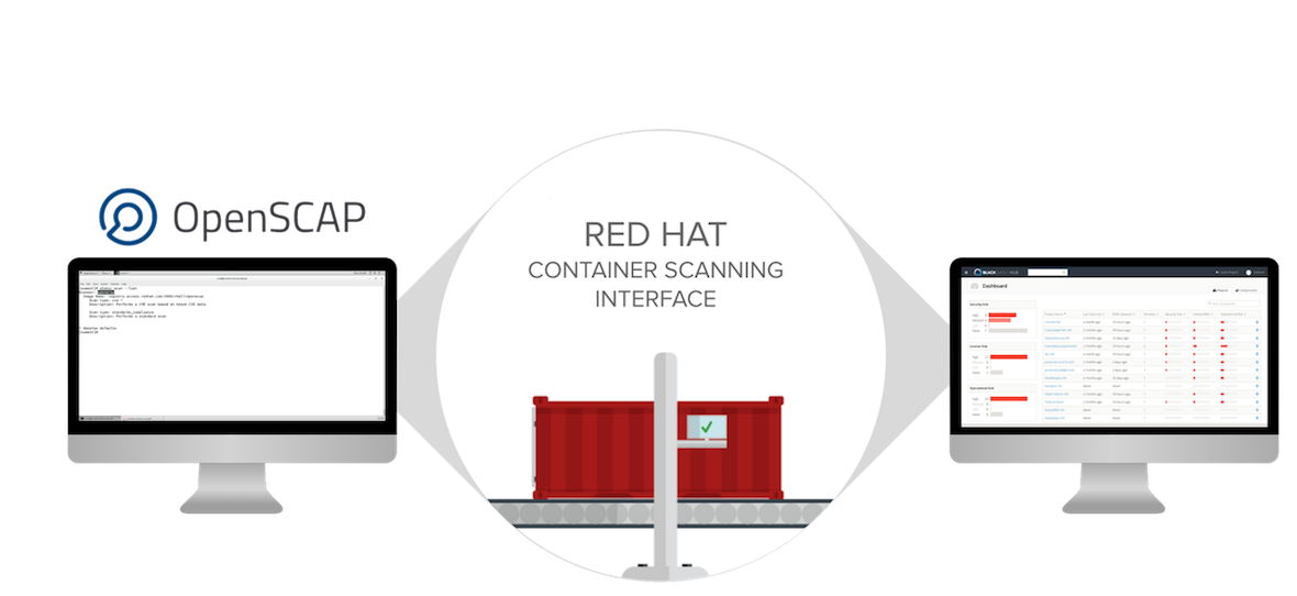 Exercise 1 5 - Atomic Scanner   Red Hat   Public Sector